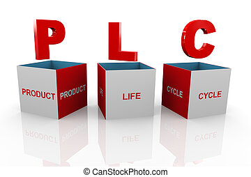 3d box of plc - Product Life cycle - 3d illustration of...