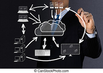 Concept image of high cloud technologies - man's hand draws...