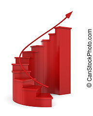 Red ladder of growth