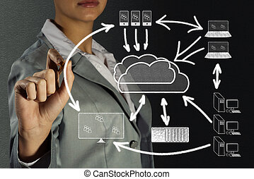 Concept image of high cloud technologies - woman's hand...