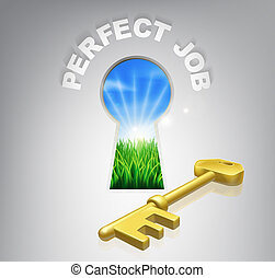 Key to perfect job - The key to perfect job or career human...