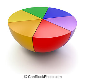 Pie chart in 3D Image with clipping path