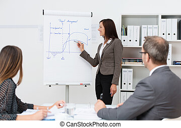 Team leader giving a presentation - Attractive stylish...