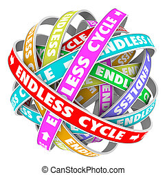The words Endless Cycle on round circles in a pattern going...