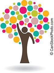 Circles People Tree Logo
