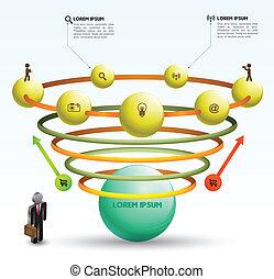 Aroud sphere biz concept