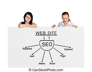 plan seo - two woman and placard with plan seo