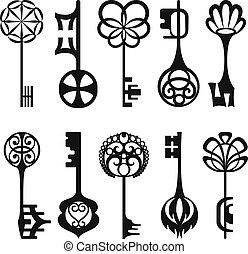 graphical retro keys