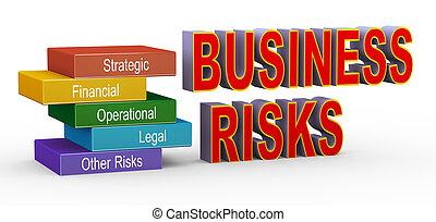 Illustration of business risks management
