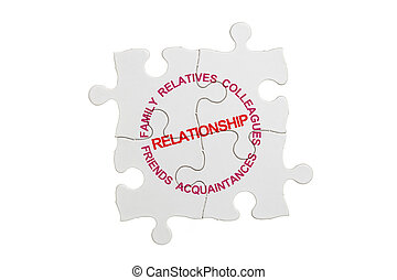 Relationship - Puzzle and Relationship, business concept