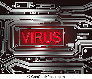 Virus concept.