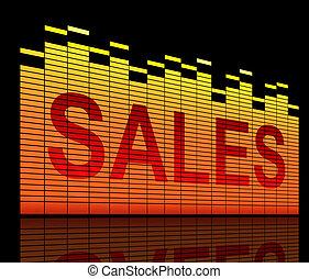 begrepp, försäljningarna