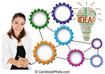 Business Development Chart - Business woman create business...