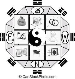 harmony Feng Shui-Octagon Bagua