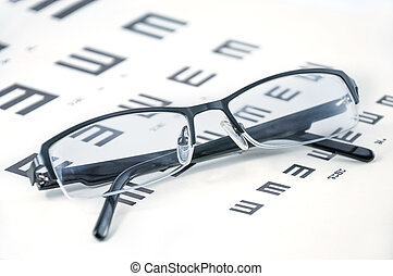 Eyeglasses on a eye sight test chart