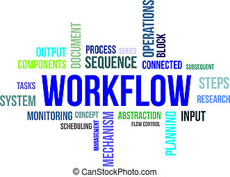 word cloud - workflow - A word cloud of workflow related...