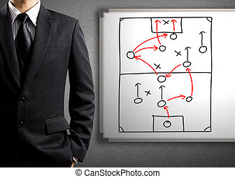 Businessman drawing tactic scheme strategy of attacking game...