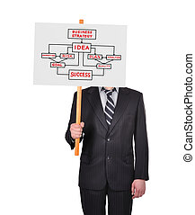 business concept - businessman in suit holding signboard...