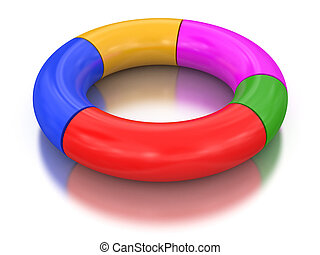 Torus Chart. Image with clipping path