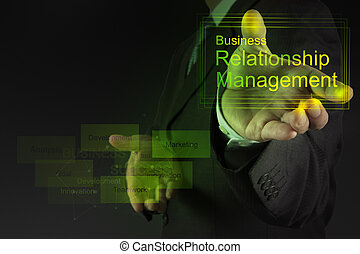Businessman hand show business relationship management on...