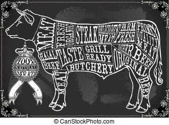 Vintage Blackboard Cut of Beef - Detailed illustration of a...