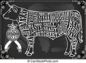vendimia, pizarra, corte, carne de vaca