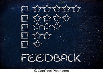 evaluation and feedback on customer service performances -...