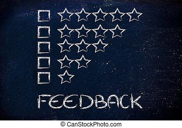 avaliação, realimentação,...