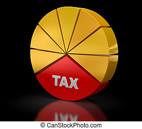 Tax Pie Chart. Image with clipping path