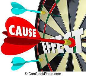Cause and Effect Dart Board Practice Equals Winning Game -...