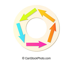 gradient circle arrows of different colors