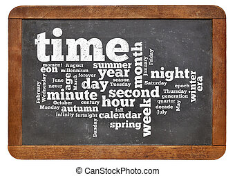 time and calendar word cloud - cloud of words or tags...