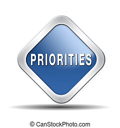 priorities button - priorities important very high urgency...