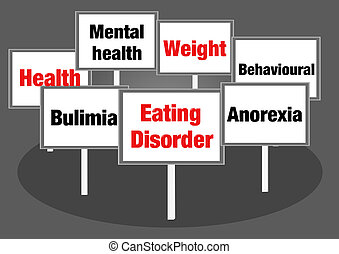 Eating disorder concept signs - Concept signs of eating...