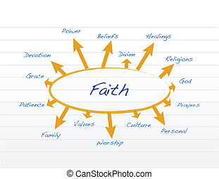 faith model illustration design over a white background