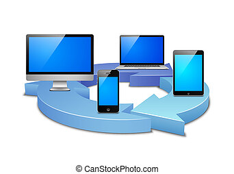 digital synchronization - Digital sync of devices in the...