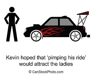 Car Modifications - Kevin pimped his ride cartoon isolated...