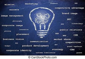 sucedido, idéias, negócio, conceitos