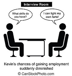 Job Interview - Kevin failed at yet another job interview...