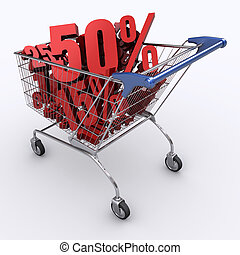 liquidação, (50%)