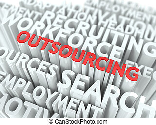 Outsourcing. Wordcloud Concept.
