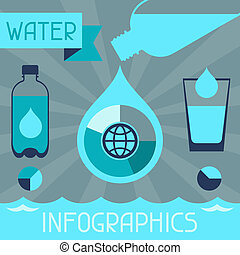 Water infographics in flat design style.