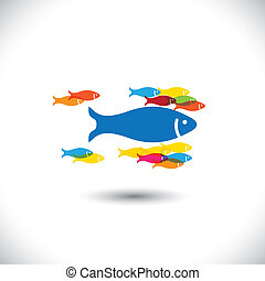 concept of leadership & authority - big fish leading small...