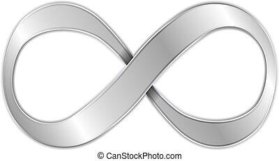 infinito, símbolo