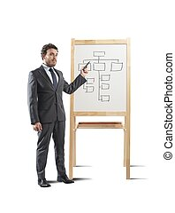 Business strategy training - Man who does training on...