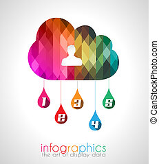 Cloud computing infographic with 5 numbers for your business...