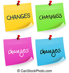 Changes Sticky Note - Concept word written on sticky notes...