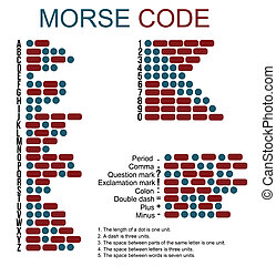 Morse code useful for education - vector illustration