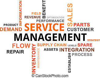 word cloud - service management - A word cloud of service...