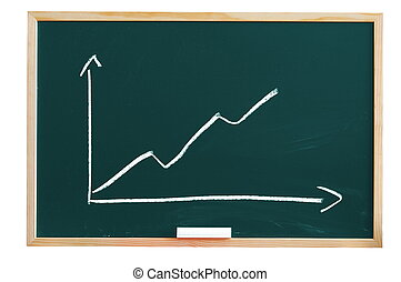 blackboard with business chart - blackboard with positive...